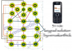3110c Keypad Ways Problem