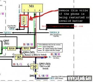 L6 L7 Hang Problem With MMC