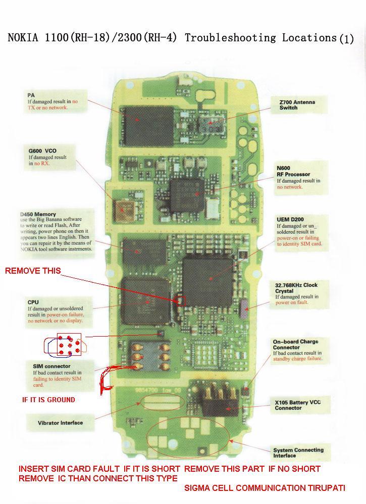 Circuit Diagram Nokia 1100 - Wiring Diagram Third Level on