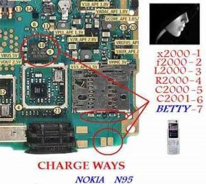 N95 Not Charging Problem 1