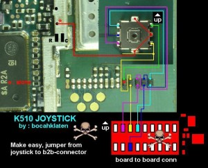 K510 Mouse Joystick Ways Problem