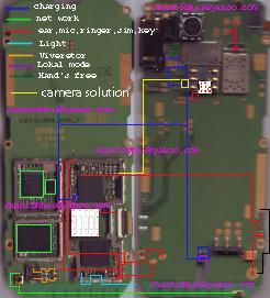 2630 Camera Problem 3