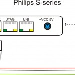 3.philips_s_series
