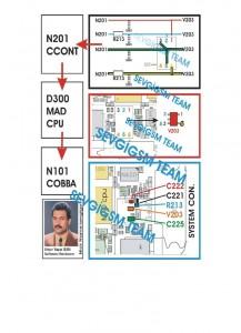 3310 Insert SIM Card Ways 2