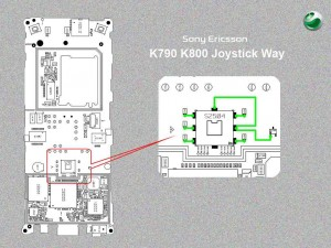 K800i Joystick Mouse Ways 2