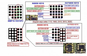1600 Keypad Ways Problem 1