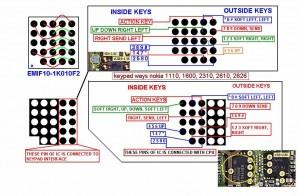 1110, 1110i, 1112 Keypad Ways Problem 1