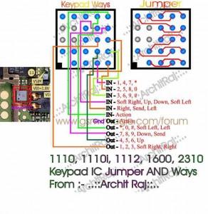 1110, 1110i, 1112 Keypad Ways Problem 2