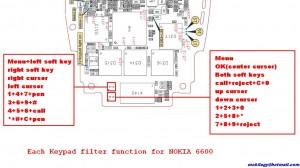 6600 Keypad Ways Problem 3