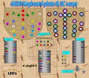 6630 Keypad Ways Problem