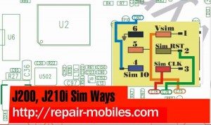 J200i Insert SIM Card Ways Problem