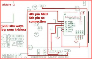 J200i, J210i Insert SIM Card Ways Problem 2