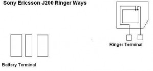 J200i, J210i Ringer Buzzer Ways Problem 2