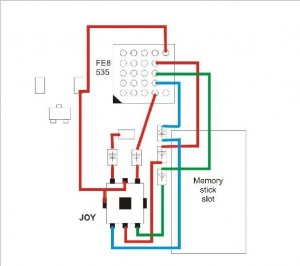 W810i Joystick Mouse Ways Problem