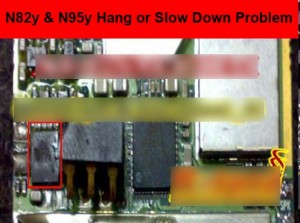 China N82y N95y Hang Slow Down Problem