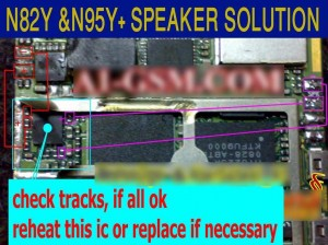 N82y N95y Speaker Earpiece Ways Problem