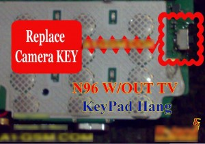N96 Keypad Ways Problem
