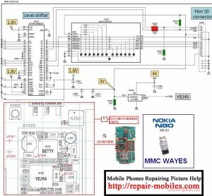 N80 MMC Memory Card Problem