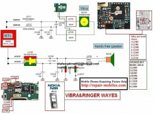 N91 Ringer Buzzer Ways Problem