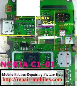 C1-01 Insert SIM Ways