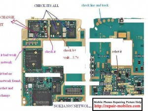 N95 No Network Problem