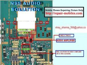 N95 Ringer Buzzer Ways Problem 1