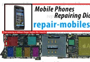 iPhone 4 No Power Without Charger Problem Solution