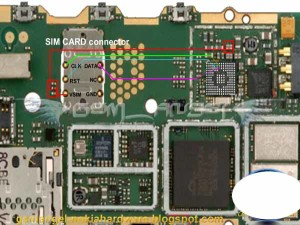 Nokia 2700c Insert SIM Ways Problem Solution