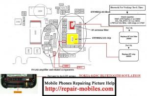 6120c Bluetooth Solution Problem