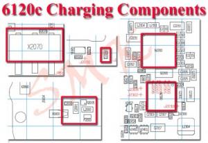 Nokia 6120c Charging Solution
