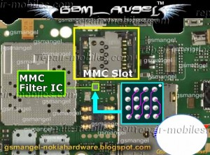 Nokia C2-08, C2-06, C2-03 MMC Problem Solution