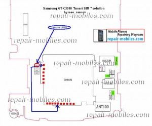 C3010 Insert SIM Ways Problem Solution