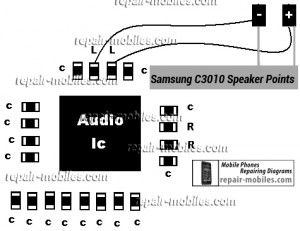 C3010 Speaker Ways Problem Solution