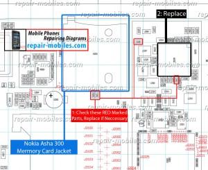 Asha 300 Memory Card Problem Solution Ways
