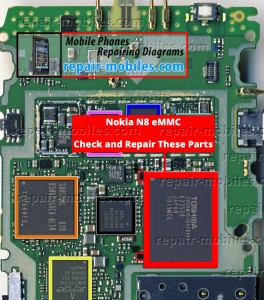 Nokia N8 Memory Card Problem Solution