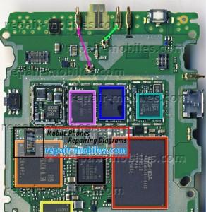 N8 Signal Problem Ways Solution