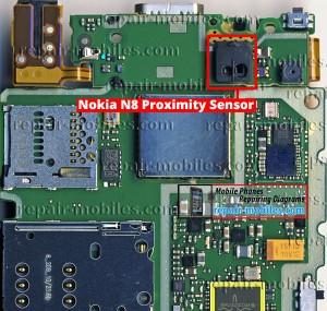 Nokia N8 Proximity Sensor