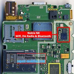 Nokia N8 WiFi, Bluetooth & FM Radio Problem Solutions