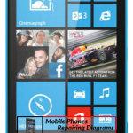 Nokia Lumia 520 Hard Reset Guide