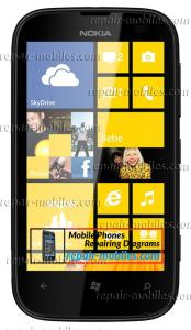 Nokia Lumia 510 How To Hard Reset