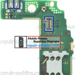 Nokia Lumia 520 Led Lights Problem Solutions